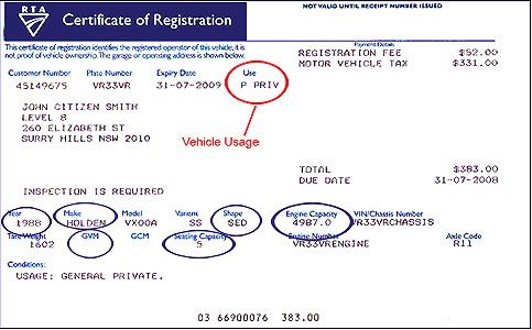 Pay no more than you really have to for your greenslip for National motor vehicle license organization